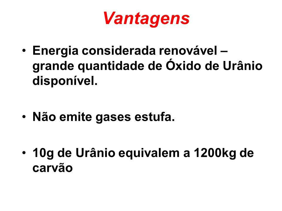 Vantagens Energia considerada renovável – grande quantidade de Óxido de Urânio disponível. Não emite gases estufa. 10g de Urânio equivalem a 1200kg de