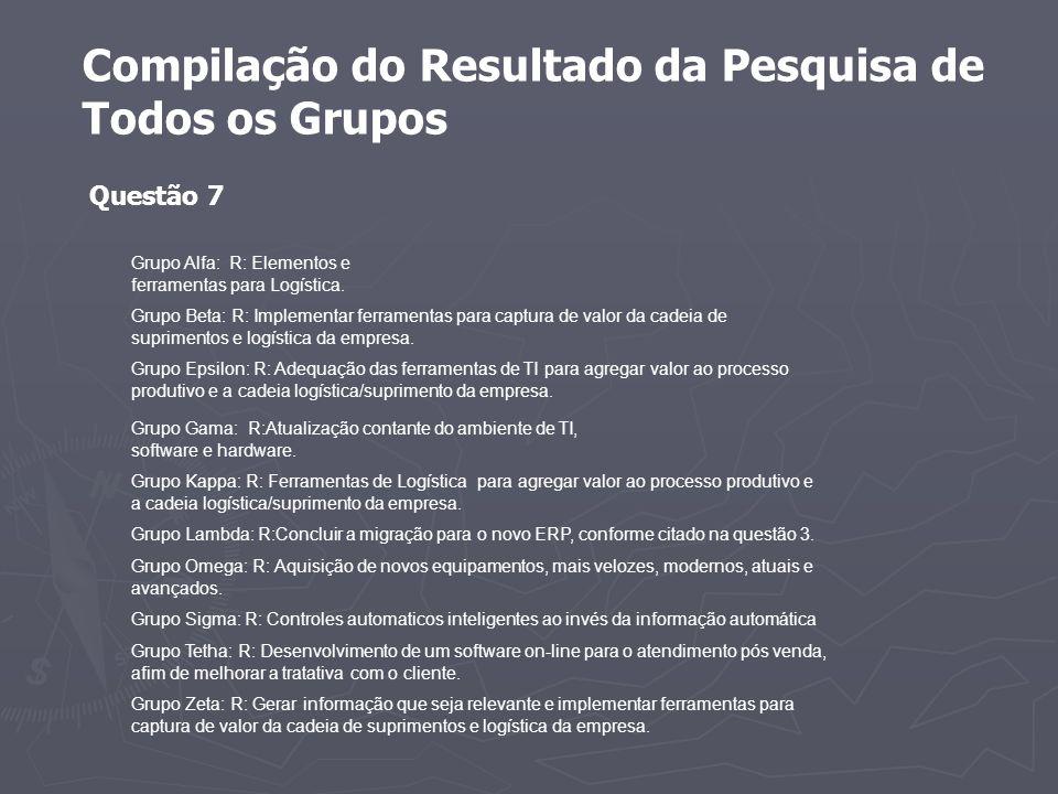 Questão 7 Grupo Alfa: R: Elementos e ferramentas para Logística.