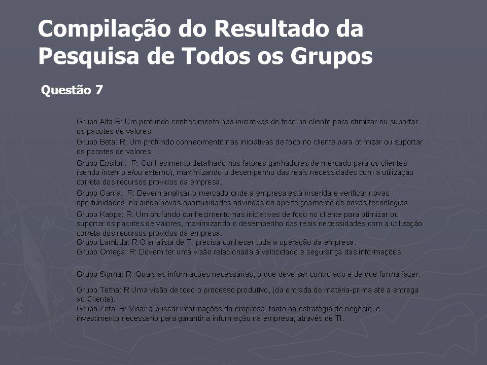 Compilação do Resultado da Pesquisa de Todos os Grupos Questão 7