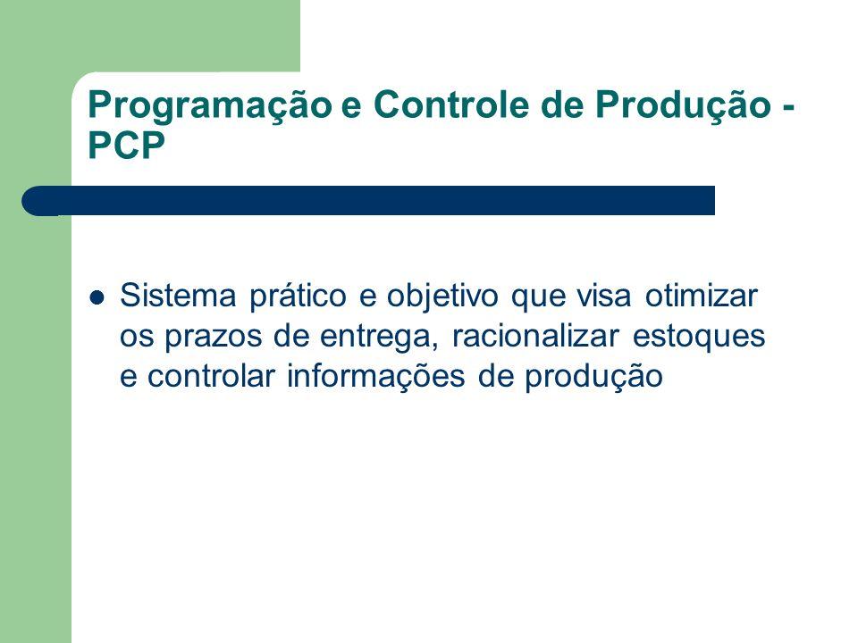 Programação e Controle de Produção - PCP Sistema prático e objetivo que visa otimizar os prazos de entrega, racionalizar estoques e controlar informaç