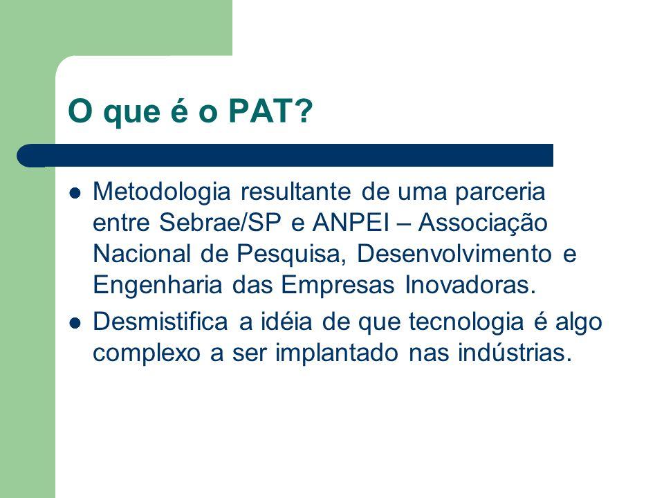 O que é o PAT? Metodologia resultante de uma parceria entre Sebrae/SP e ANPEI – Associação Nacional de Pesquisa, Desenvolvimento e Engenharia das Empr