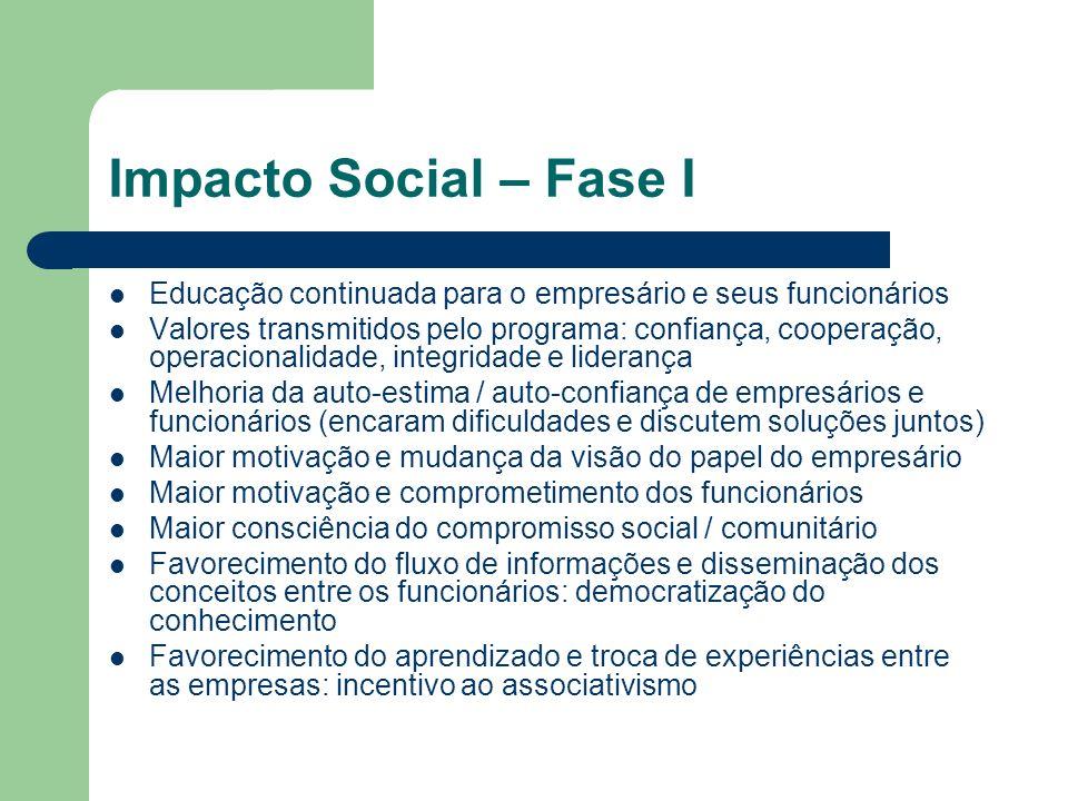Impacto Social – Fase I Educação continuada para o empresário e seus funcionários Valores transmitidos pelo programa: confiança, cooperação, operacion