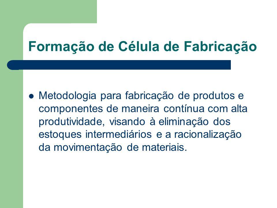 Formação de Célula de Fabricação Metodologia para fabricação de produtos e componentes de maneira contínua com alta produtividade, visando à eliminaçã