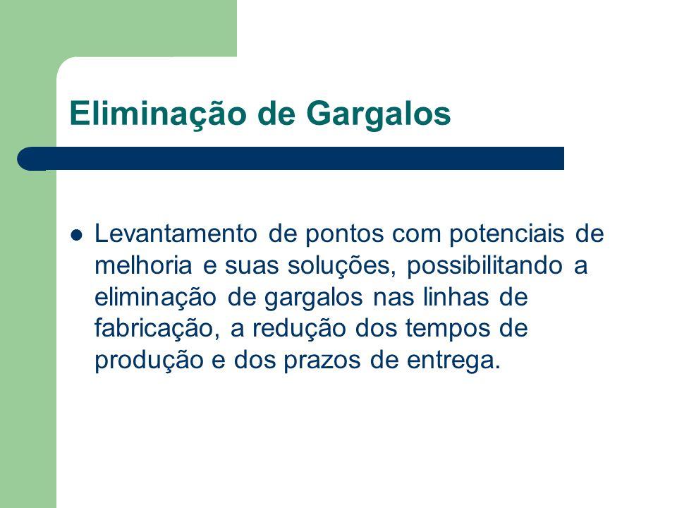 Eliminação de Gargalos Levantamento de pontos com potenciais de melhoria e suas soluções, possibilitando a eliminação de gargalos nas linhas de fabric