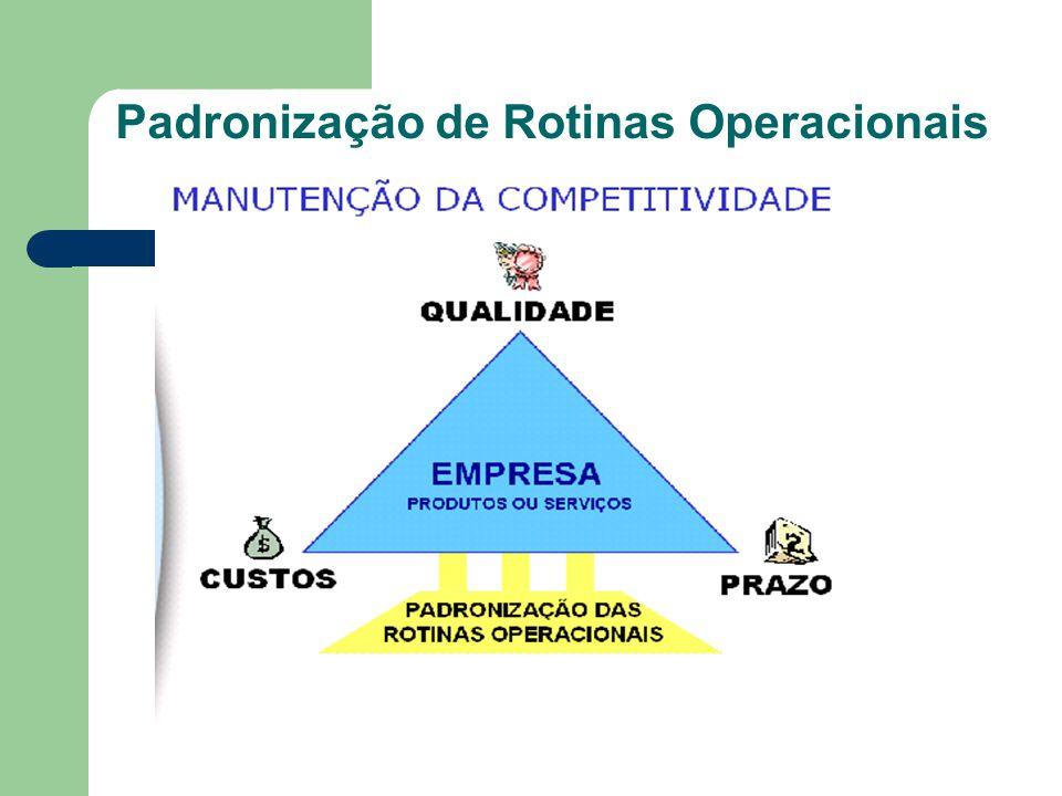 Padronização de Rotinas Operacionais