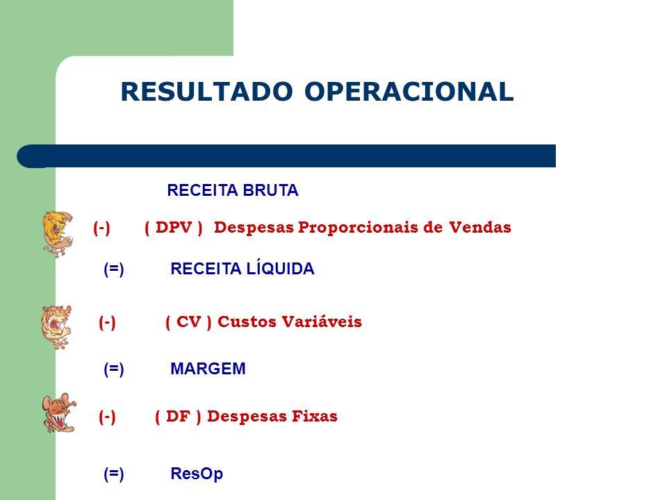 RESULTADO OPERACIONAL RECEITA BRUTA (=)RECEITA LÍQUIDA (=)MARGEM (=)ResOp (-)( DPV ) Despesas Proporcionais de Vendas (-)( CV ) Custos Variáveis (-) (