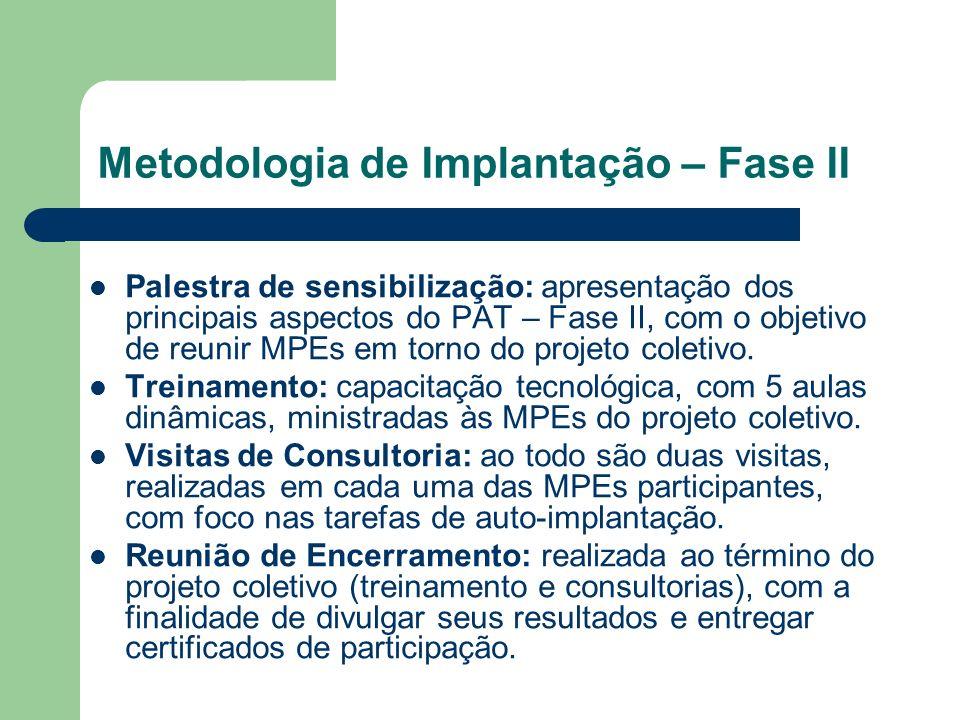Metodologia de Implantação – Fase II Palestra de sensibilização: apresentação dos principais aspectos do PAT – Fase II, com o objetivo de reunir MPEs
