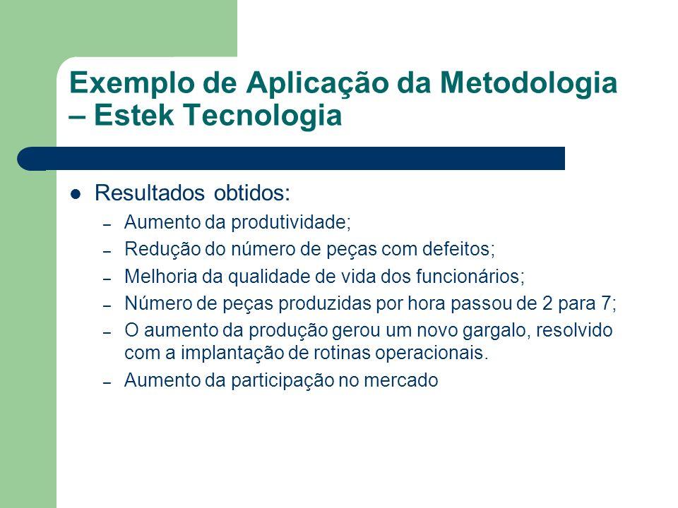 Exemplo de Aplicação da Metodologia – Estek Tecnologia Resultados obtidos: – Aumento da produtividade; – Redução do número de peças com defeitos; – Me