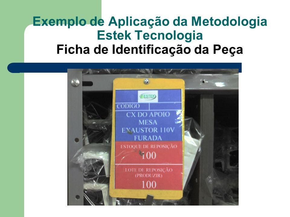 Exemplo de Aplicação da Metodologia Estek Tecnologia Ficha de Identificação da Peça