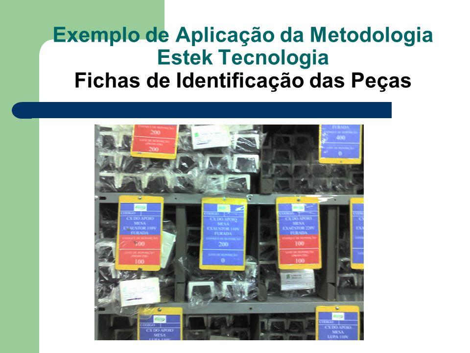Exemplo de Aplicação da Metodologia Estek Tecnologia Fichas de Identificação das Peças