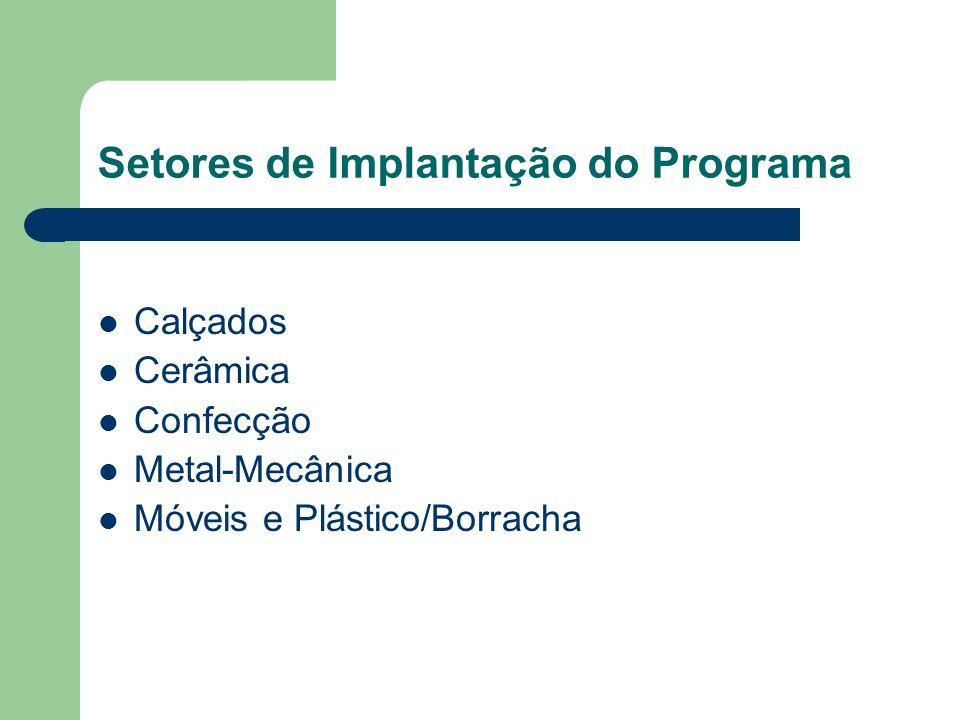 Setores de Implantação do Programa Calçados Cerâmica Confecção Metal-Mecânica Móveis e Plástico/Borracha