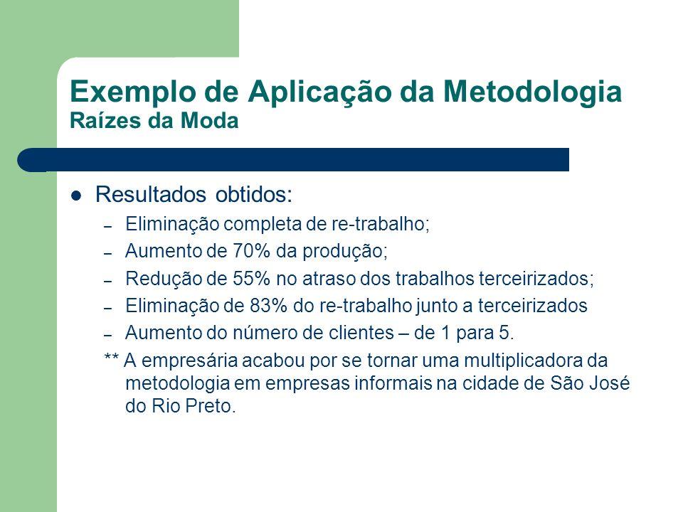 Exemplo de Aplicação da Metodologia Raízes da Moda Resultados obtidos: – Eliminação completa de re-trabalho; – Aumento de 70% da produção; – Redução d