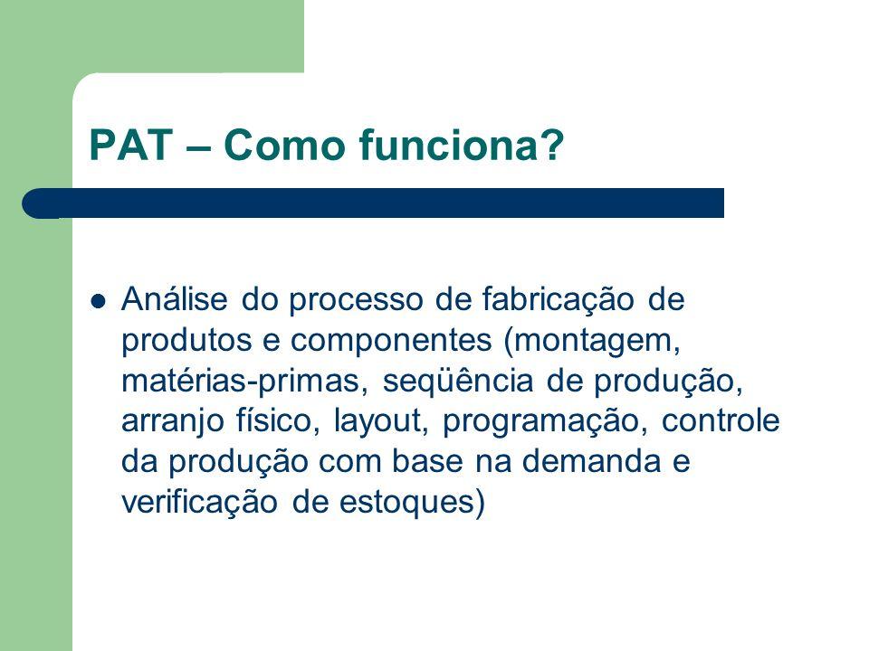 PAT – Como funciona? Análise do processo de fabricação de produtos e componentes (montagem, matérias-primas, seqüência de produção, arranjo físico, la