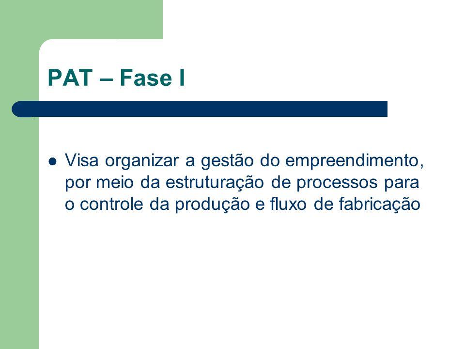 PAT – Fase I Visa organizar a gestão do empreendimento, por meio da estruturação de processos para o controle da produção e fluxo de fabricação