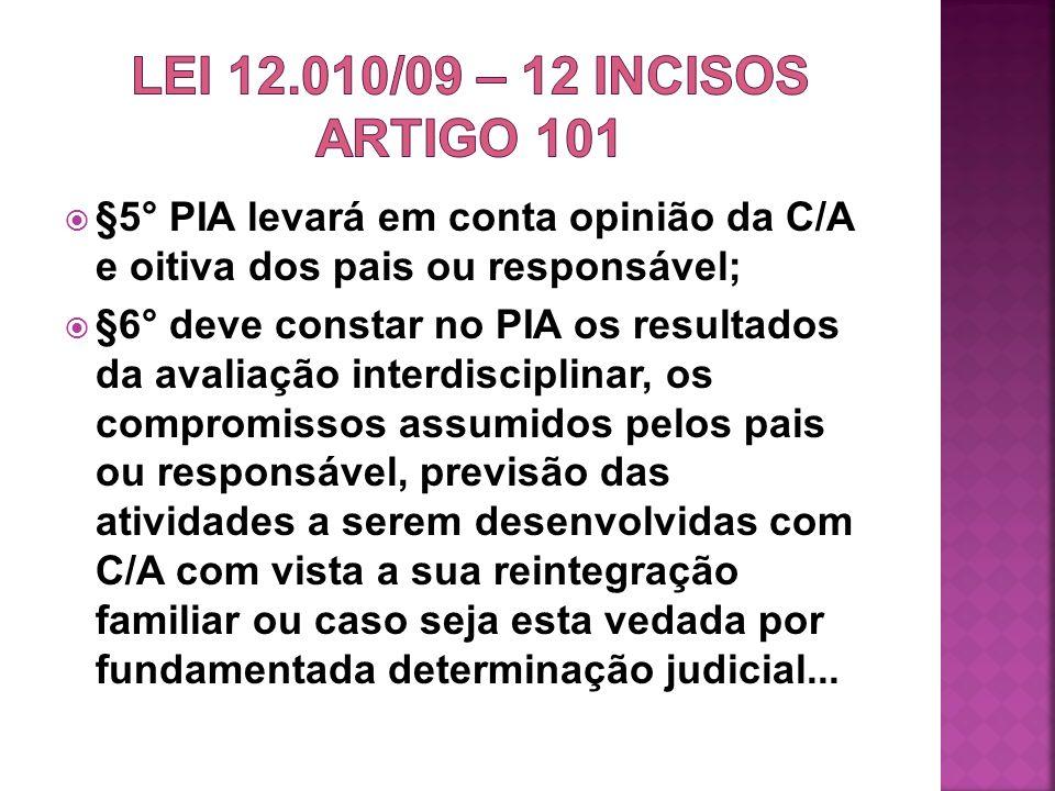 §5° PIA levará em conta opinião da C/A e oitiva dos pais ou responsável; §6° deve constar no PIA os resultados da avaliação interdisciplinar, os compr
