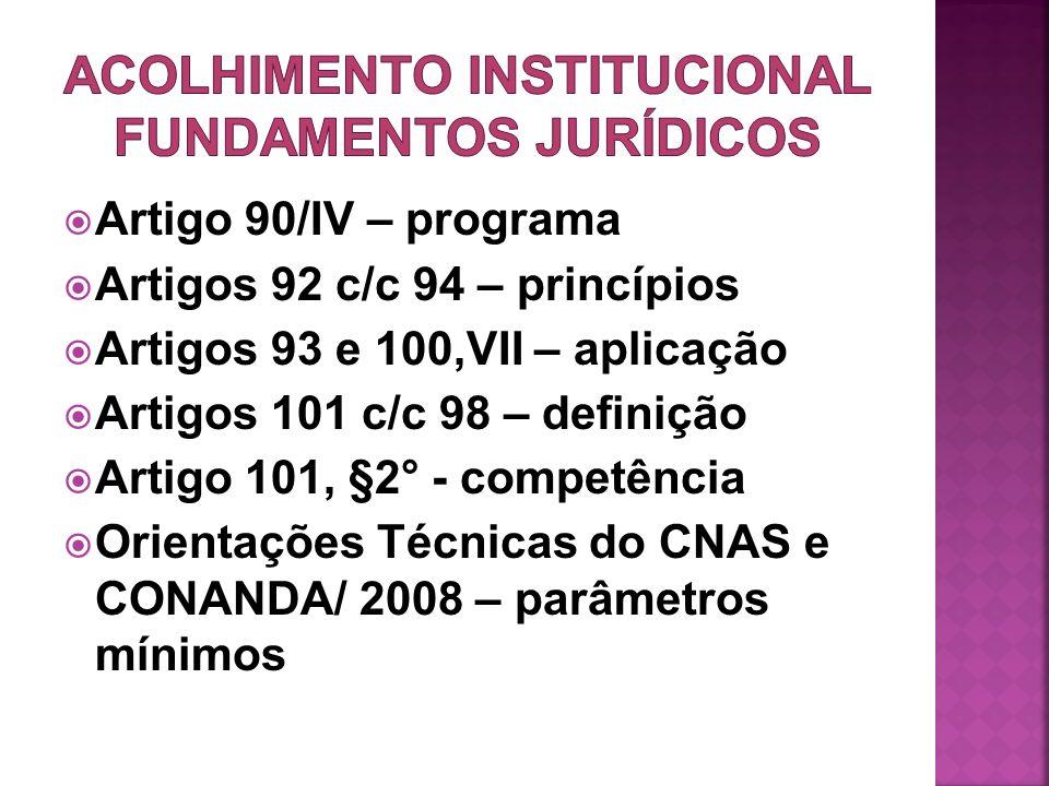 Artigo 90/IV – programa Artigos 92 c/c 94 – princípios Artigos 93 e 100,VII – aplicação Artigos 101 c/c 98 – definição Artigo 101, §2° - competência O