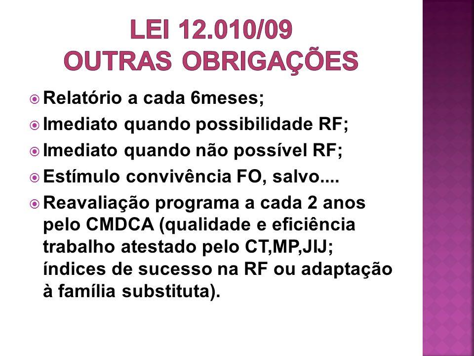 Relatório a cada 6meses; Imediato quando possibilidade RF; Imediato quando não possível RF; Estímulo convivência FO, salvo.... Reavaliação programa a