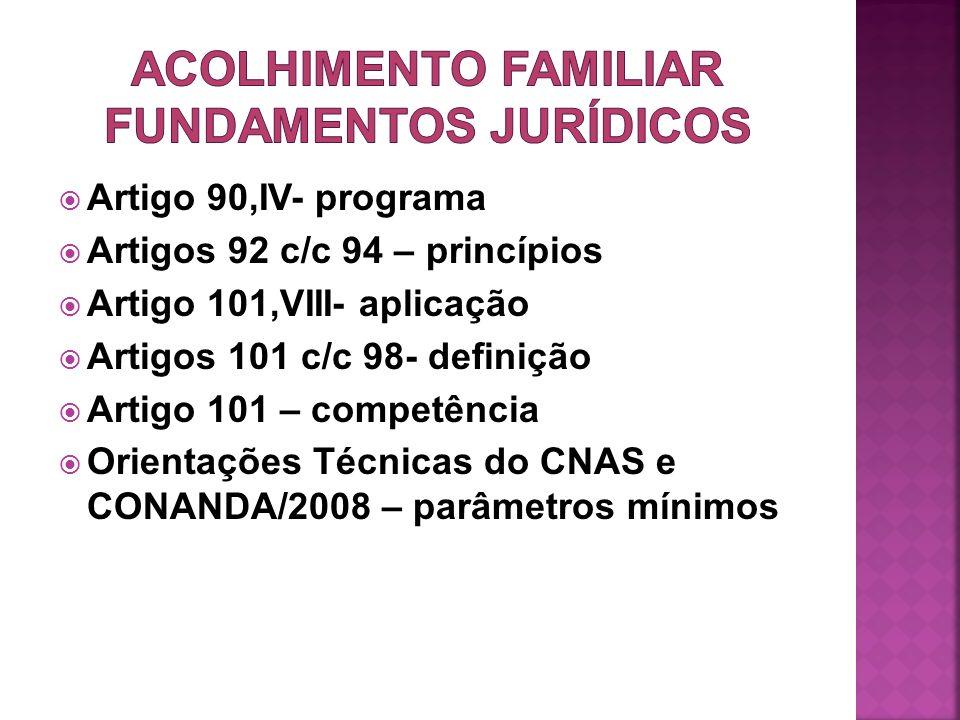 Artigo 90,IV- programa Artigos 92 c/c 94 – princípios Artigo 101,VIII- aplicação Artigos 101 c/c 98- definição Artigo 101 – competência Orientações Té
