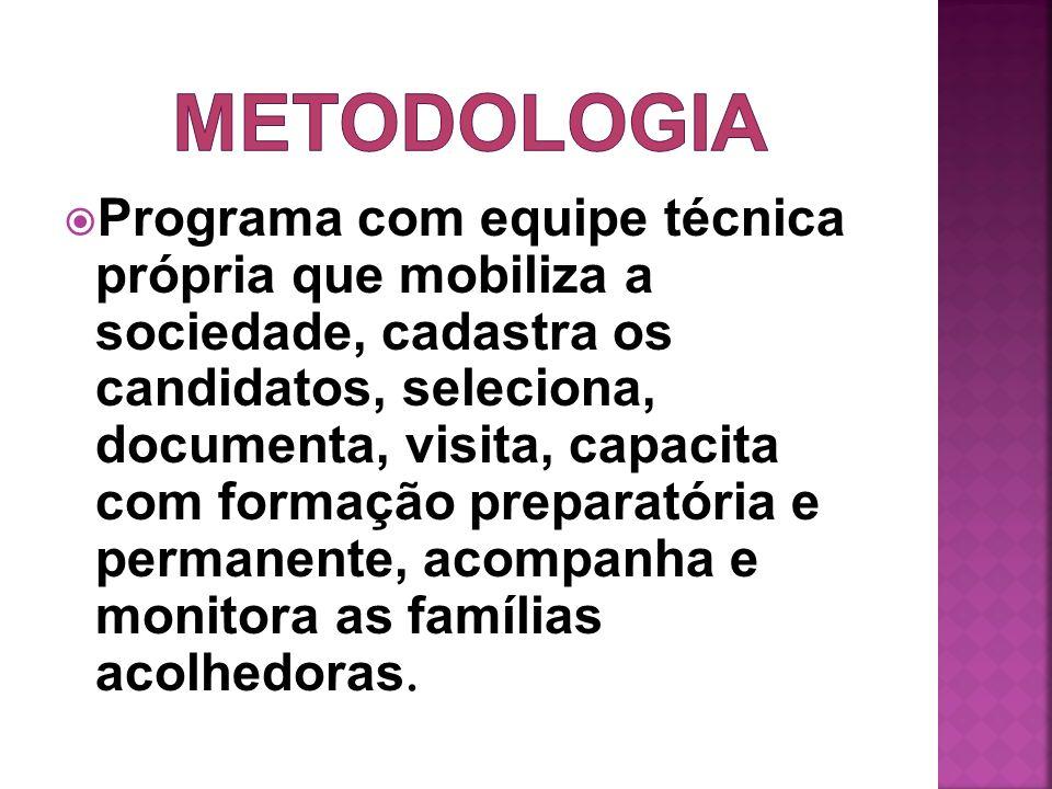 Programa com equipe técnica própria que mobiliza a sociedade, cadastra os candidatos, seleciona, documenta, visita, capacita com formação preparatória