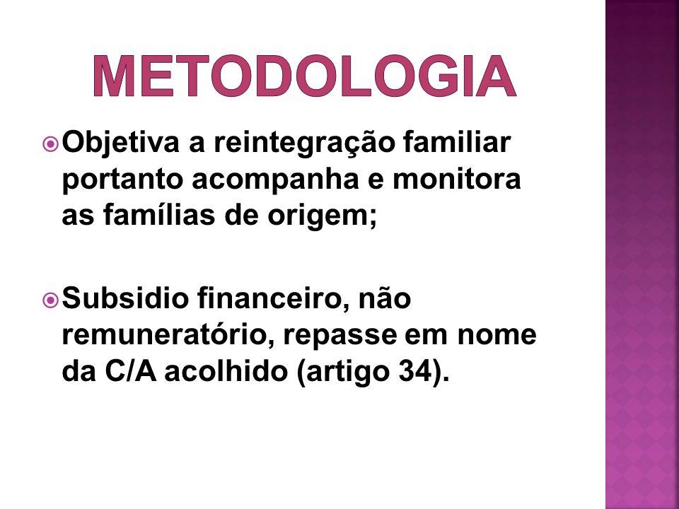 Objetiva a reintegração familiar portanto acompanha e monitora as famílias de origem; Subsidio financeiro, não remuneratório, repasse em nome da C/A a