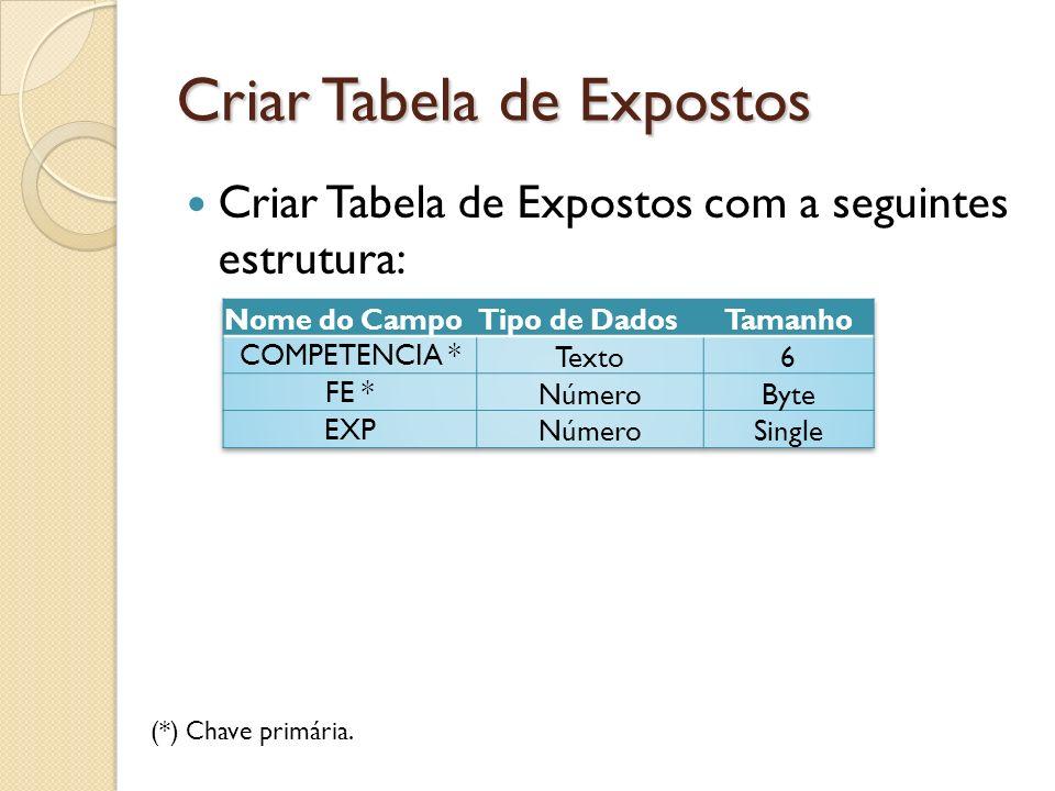 Criar Tabela de Expostos Criar Tabela de Expostos com a seguintes estrutura: (*) Chave primária.