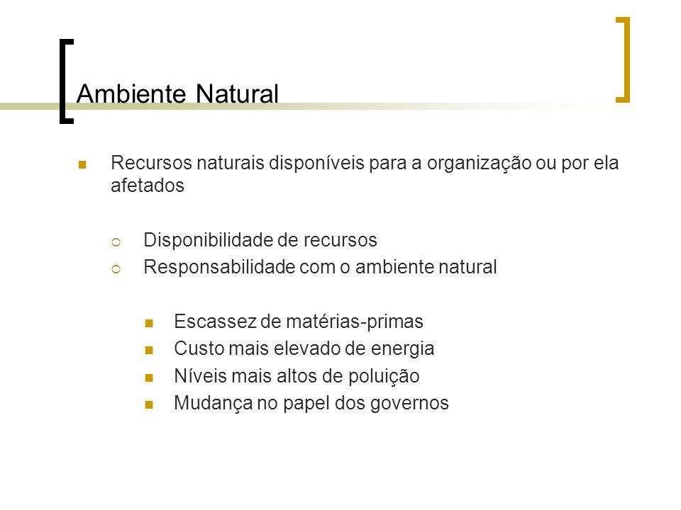 Ambiente Natural Recursos naturais disponíveis para a organização ou por ela afetados Disponibilidade de recursos Responsabilidade com o ambiente natu