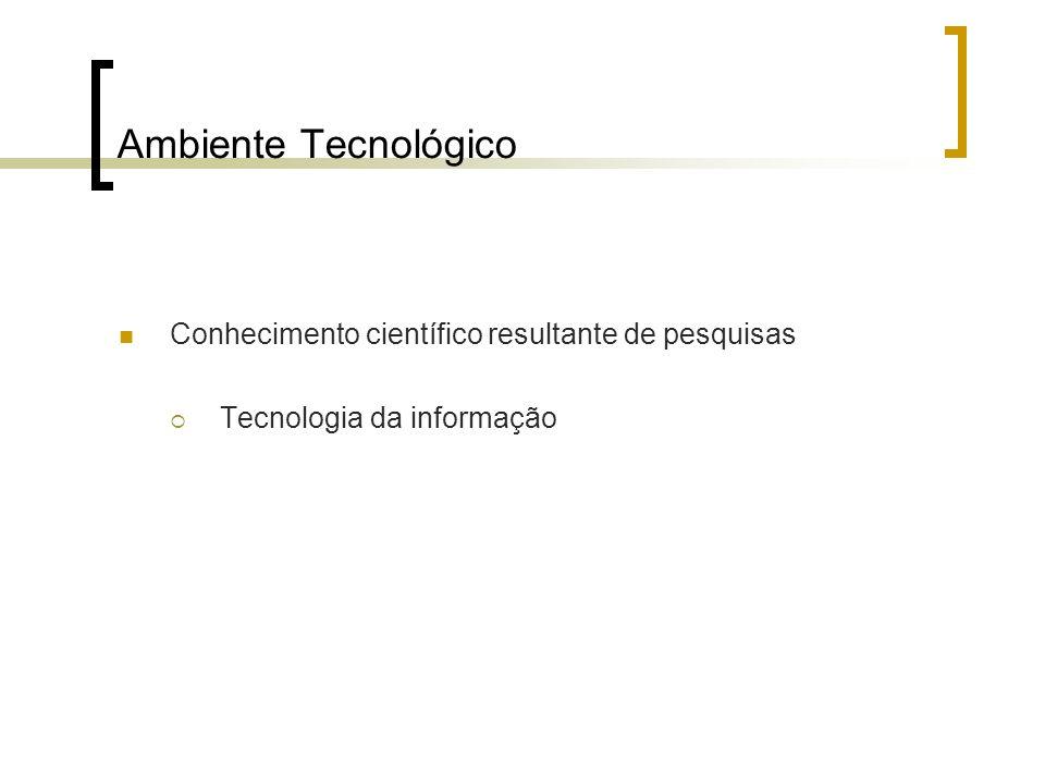 Ambiente Tecnológico Conhecimento científico resultante de pesquisas Tecnologia da informação