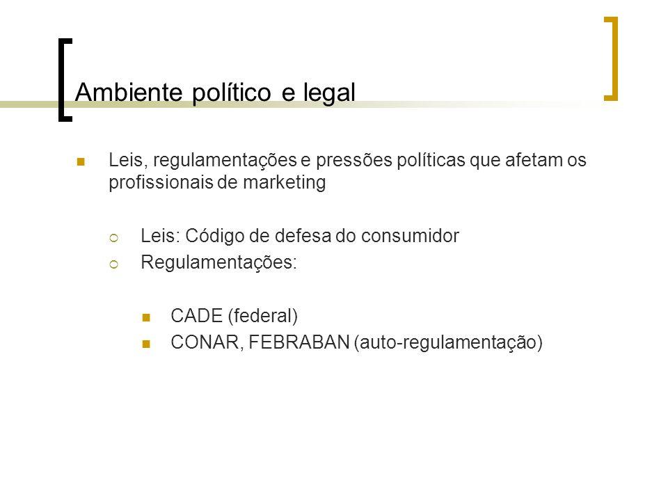 Ambiente político e legal Leis, regulamentações e pressões políticas que afetam os profissionais de marketing Leis: Código de defesa do consumidor Reg