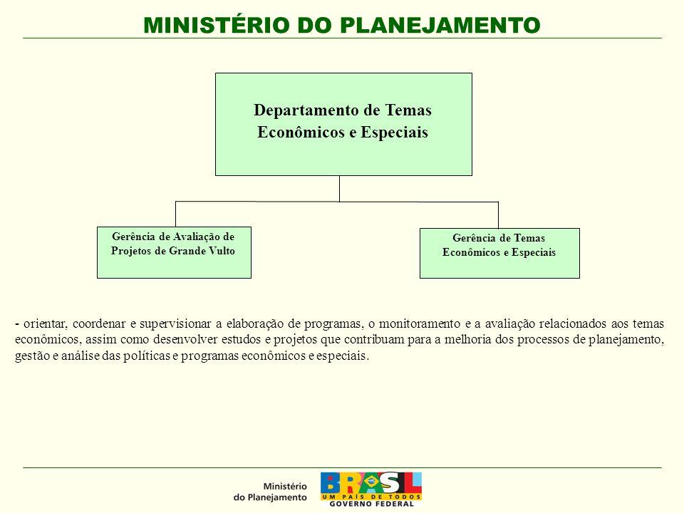 MINISTÉRIO DO PLANEJAMENTO Departamento de Temas de Infraestrutura Gerência de Comunicações, Energia e Infraestrutura Hídrica Gerência de Transporte e Logística - orientar, coordenar e supervisionar a elaboração de programas, o monitoramento e a avaliação relacionados aos temas de infraestrutura, assim como desenvolver estudos e projetos que contribuam para a melhoria dos processos de planejamento, gestão e análise das políticas e programas de infraestrutura.