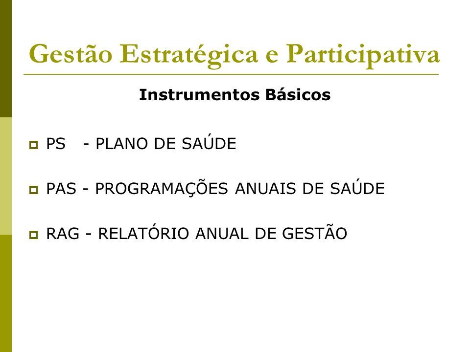 Gestão Estratégica e Participativa Instrumentos Básicos PS - PLANO DE SAÚDE PAS - PROGRAMAÇÕES ANUAIS DE SAÚDE RAG - RELATÓRIO ANUAL DE GESTÃO