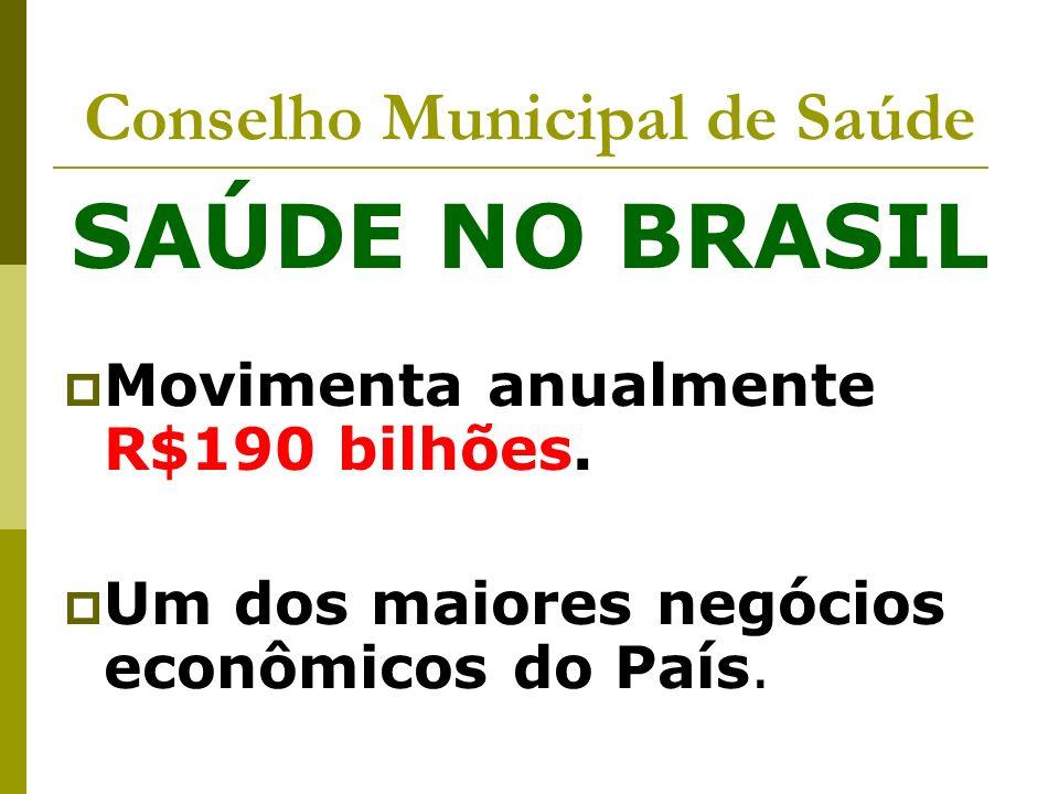 Conselho Municipal de Saúde SAÚDE NO BRASIL Movimenta anualmente R$190 bilhões. Um dos maiores negócios econômicos do País.