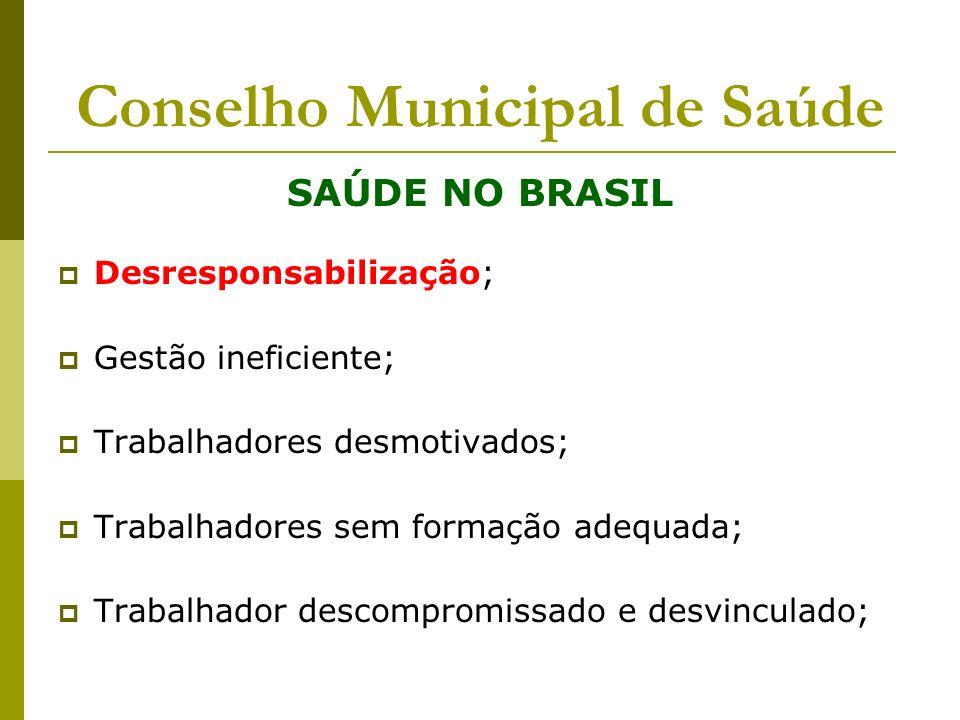 Conselho Municipal de Saúde SAÚDE NO BRASIL Desresponsabilização; Gestão ineficiente; Trabalhadores desmotivados; Trabalhadores sem formação adequada;