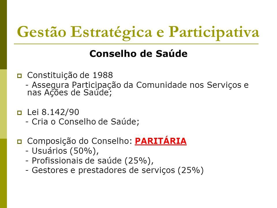 Gestão Estratégica e Participativa Conselho de Saúde Constituição de 1988 - Assegura Participação da Comunidade nos Serviços e nas Ações de Saúde; Lei