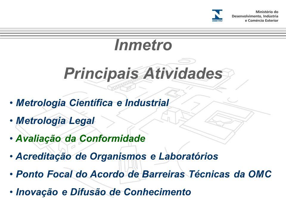 Inmetro Principais Atividades Metrologia Científica e Industrial Metrologia Legal Avaliação da Conformidade Acreditação de Organismos e Laboratórios P