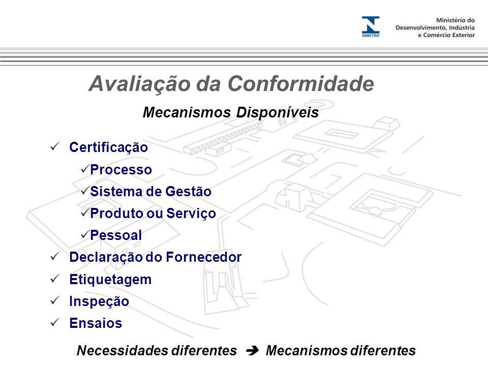 Necessidades diferentes Mecanismos diferentes Avaliação da Conformidade Mecanismos Disponíveis Certificação Processo Sistema de Gestão Produto ou Serviço Pessoal Declaração do Fornecedor Etiquetagem Inspeção Ensaios