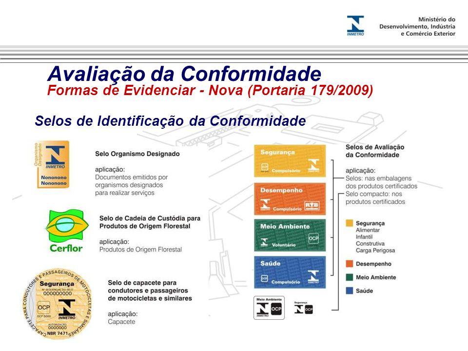 Avaliação da Conformidade Formas de Evidenciar - Nova (Portaria 179/2009) Selos de Identificação da Conformidade
