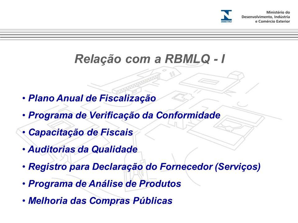 Relação com a RBMLQ - I Plano Anual de Fiscalização Programa de Verificação da Conformidade Capacitação de Fiscais Auditorias da Qualidade Registro para Declaração do Fornecedor (Serviços) Programa de Análise de Produtos Melhoria das Compras Públicas