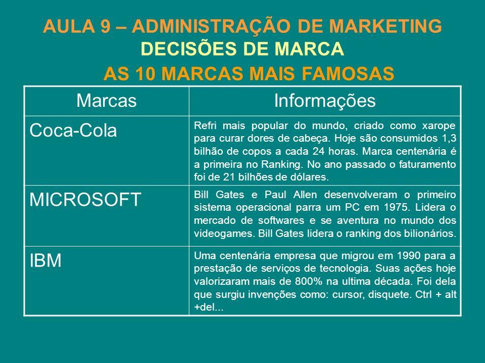 AULA 9 – ADMINISTRAÇÃO DE MARKETING DECISÕES DE MARCA MarcasInformações Coca-Cola Refri mais popular do mundo, criado como xarope para curar dores de