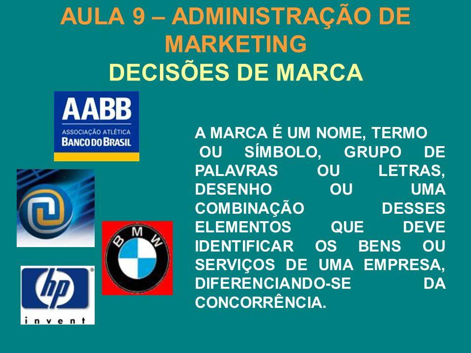 AULA 9 – ADMINISTRAÇÃO DE MARKETING DECISÕES DE MARCA Nome de Marca É a parte que pode ser verbalizada