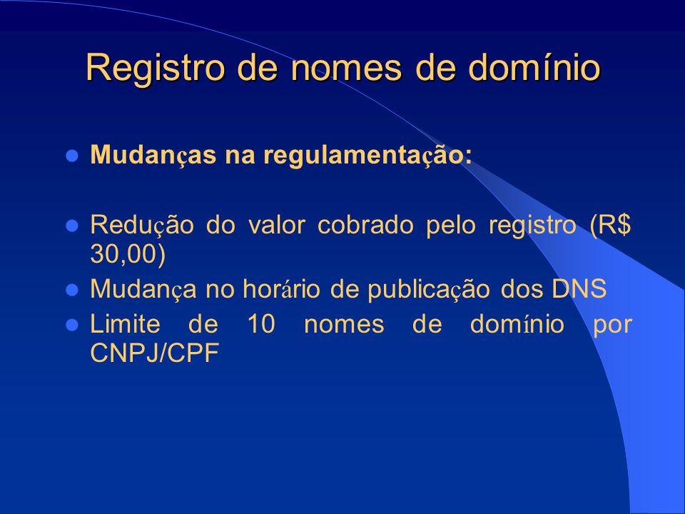 Registro de nomes de domínio Mudan ç as na regulamenta ç ão: Redu ç ão do valor cobrado pelo registro (R$ 30,00) Mudan ç a no hor á rio de publica ç ã