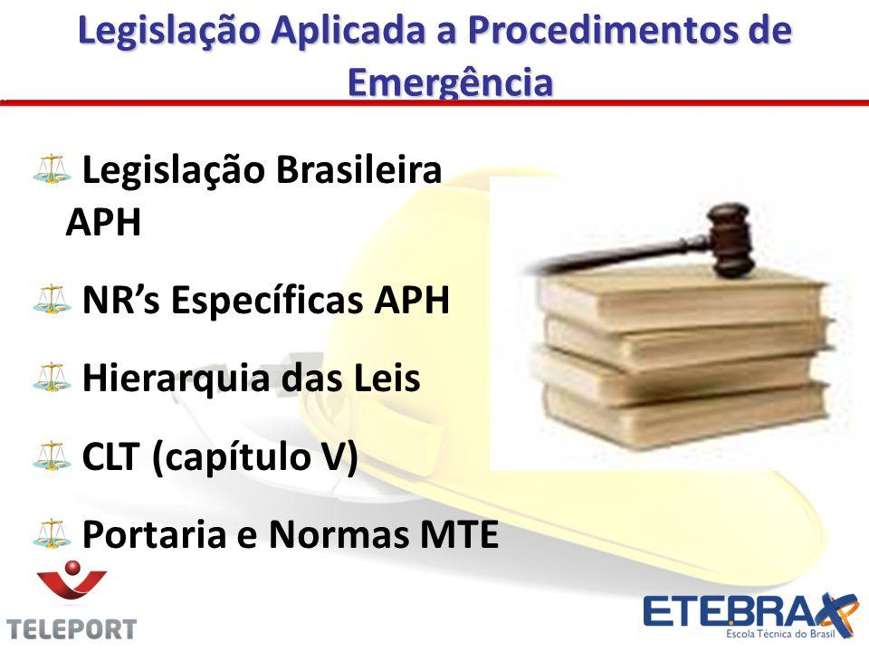 Legislação Aplicada a Procedimentos de Emergência Legislação Brasileira APH NRs Específicas APH Hierarquia das Leis CLT (capítulo V) Portaria e Normas