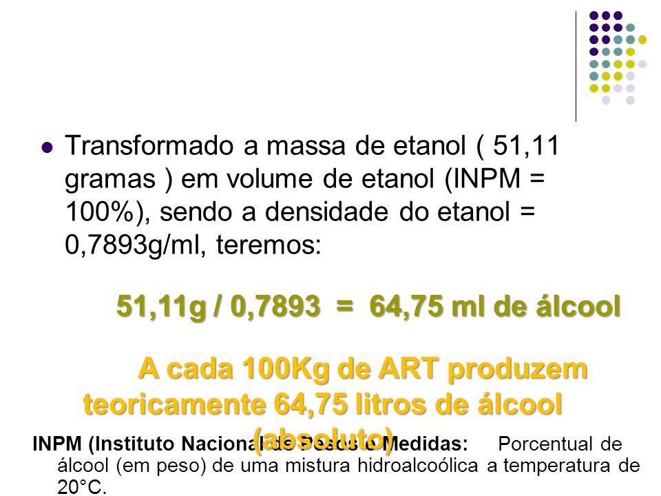 Transformado a massa de etanol ( 51,11 gramas ) em volume de etanol (INPM = 100%), sendo a densidade do etanol = 0,7893g/ml, teremos: INPM (Instituto