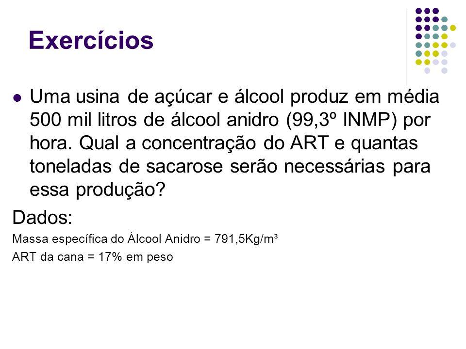 Exercícios Uma usina de açúcar e álcool produz em média 500 mil litros de álcool anidro (99,3º INMP) por hora. Qual a concentração do ART e quantas to
