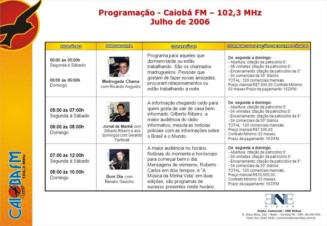 Programação - Caiobá FM – 102,3 MHz Julho de 2006 00:00 às 05:00h Segunda à Sábado 00:00 às 06:00h Domingo Madrugada Chama com Ricardo Augusto Program