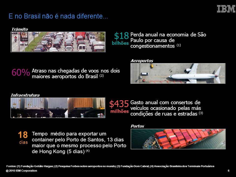 @ 2010 IBM Corporation6 E no Brasil não é nada diferente... Fontes: (1) Fundação Getúlio Vargas; (2) Pesquisa Forbes sobre aeroportos no mundo; (3) Fu