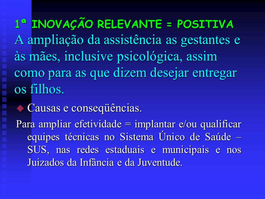 1ª INOVAÇÃO RELEVANTE = POSITIVA A ampliação da assistência as gestantes e às mães, inclusive psicológica, assim como para as que dizem desejar entregar os filhos.