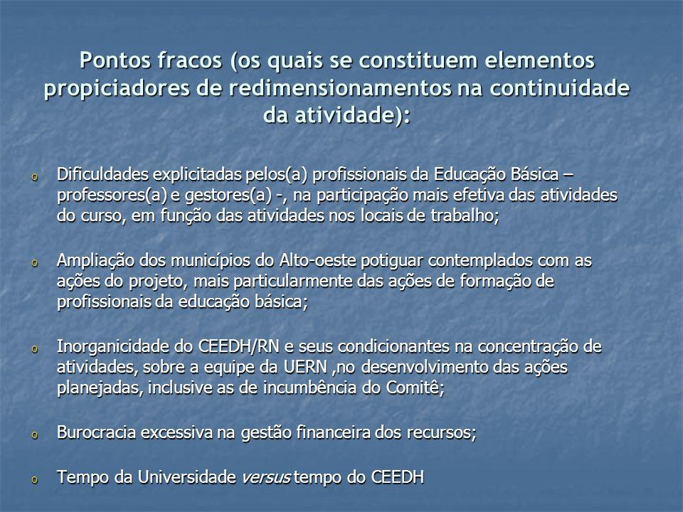 Pontos fracos (os quais se constituem elementos propiciadores de redimensionamentos na continuidade da atividade): o Dificuldades explicitadas pelos(a