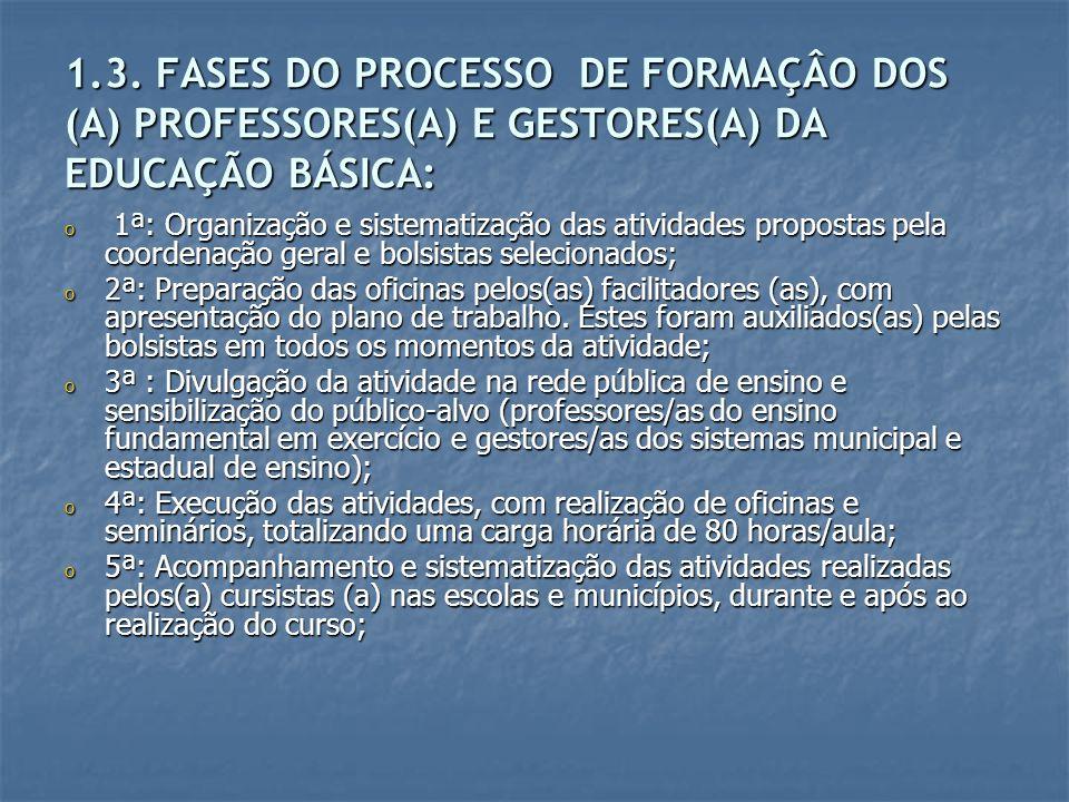 1.3. FASES DO PROCESSO DE FORMAÇÂO DOS (A) PROFESSORES(A) E GESTORES(A) DA EDUCAÇÃO BÁSICA: o 1ª: Organização e sistematização das atividades proposta