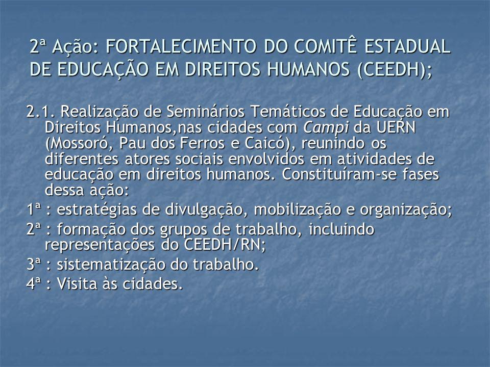 2ª Ação: FORTALECIMENTO DO COMITÊ ESTADUAL DE EDUCAÇÃO EM DIREITOS HUMANOS (CEEDH); 2.1. Realização de Seminários Temáticos de Educação em Direitos Hu