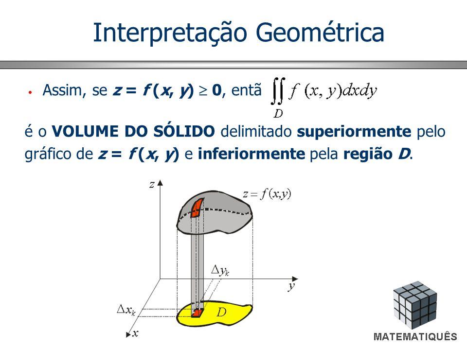 Interpretação Geométrica Assim, se z = f (x, y) 0, então é o VOLUME DO SÓLIDO delimitado superiormente pelo gráfico de z = f (x, y) e inferiormente pe